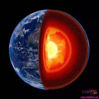 """阴间在地球内部""""吗?......"""