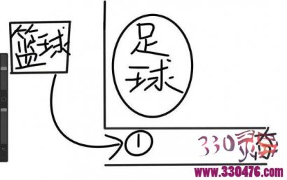 """校园厕所灵异事件:坐标河南省安阳市某高中,传说中""""消失的男厕所""""..."""