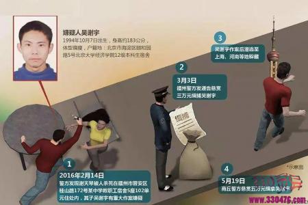 吴谢宇北大学生弑母,现场搜出大量性爱工具